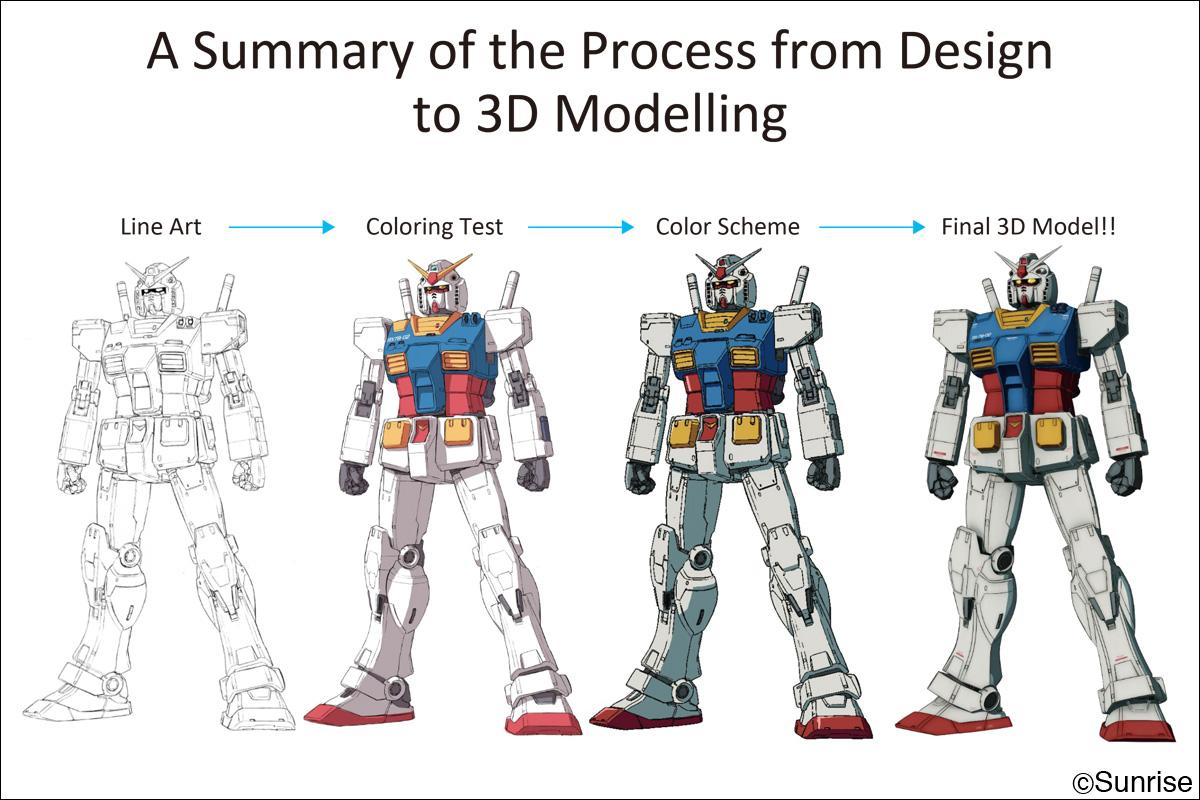 GundamOr04